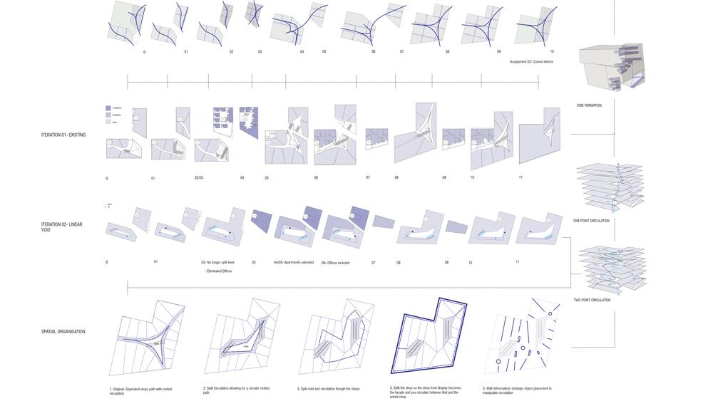 Brilliant Architecture Design Process Of Level I Is To Develop A